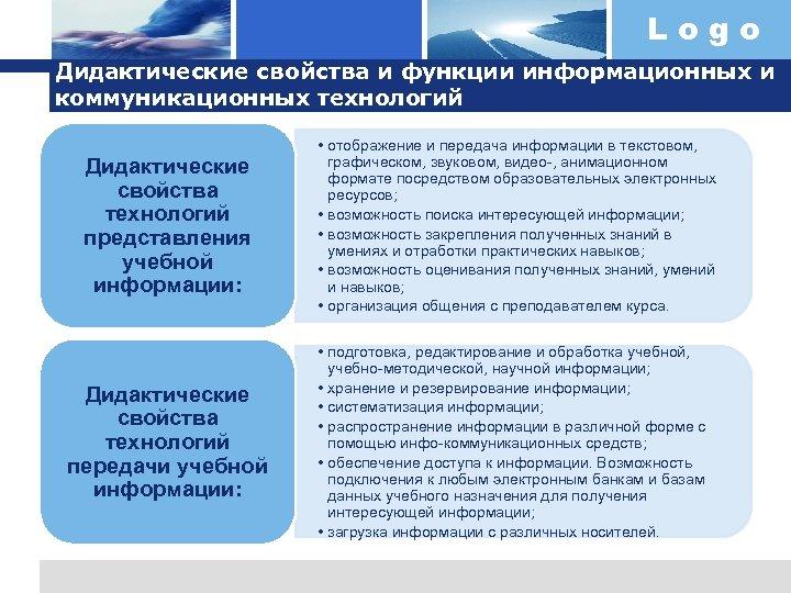 Logo Дидактические свойства и функции информационных и коммуникационных технологий Дидактические свойства технологий представления учебной