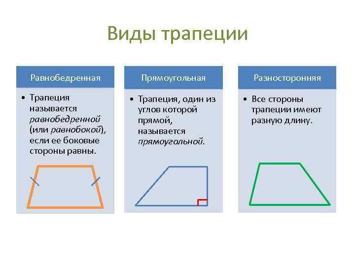 Виды трапеции Равнобедренная Прямоугольная • Трапеция называется равнобедренной (или равнобокой), если ее боковые стороны
