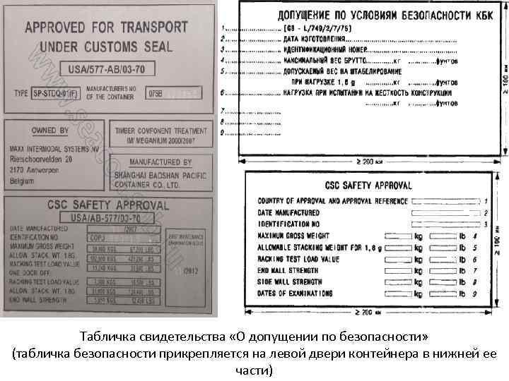 Табличка свидетельства «О допущении по безопасности» (табличка безопасности прикрепляется на левой двери контейнера в
