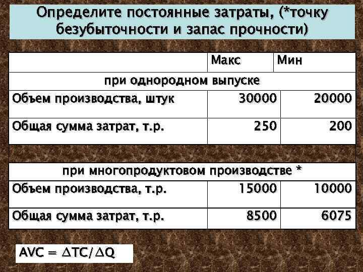 Определите постоянные затраты, (*точку безубыточности и запас прочности) Макс Мин при однородном выпуске Объем