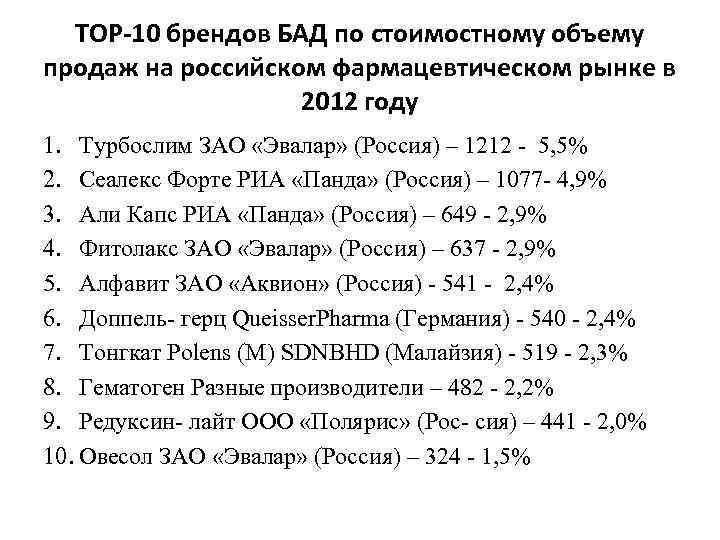 ТОР-10 брендов БАД по стоимостному объему продаж на российском фармацевтическом рынке в 2012 году
