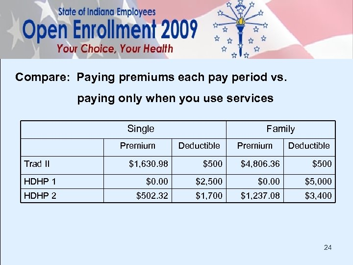 Compare: Paying premiums each pay period vs. paying only when you use services Single