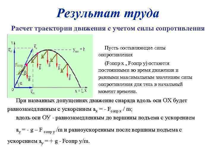 Результат труда Расчет траектории движения с учетом силы сопротивления Пусть составляющие силы сопротивления (Fсопр