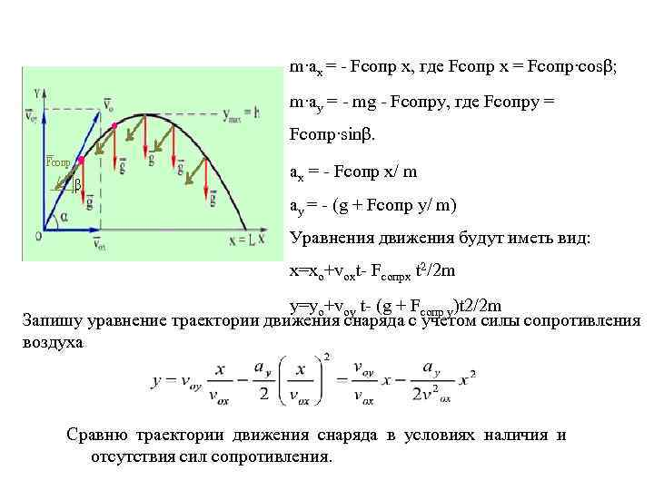 m∙ax = - Fсопр x, где Fсопр x = Fсопр∙cosβ; m∙aу = - mg