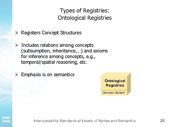 Types of Registries: Ontological Registries Ø Registers Concept Structures Ø Includes relations among concepts