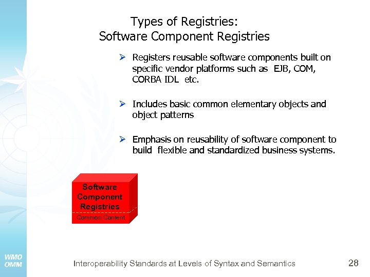 Types of Registries: Software Component Registries Ø Registers reusable software components built on specific