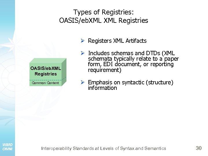 Types of Registries: OASIS/eb. XML Registries Ø Registers XML Artifacts OASIS/eb. XML Registries Common