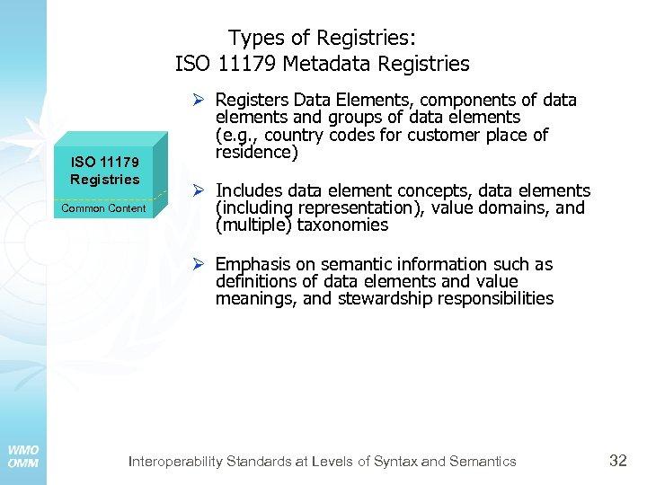 Types of Registries: ISO 11179 Metadata Registries ISO 11179 Registries Common Content Ø Registers