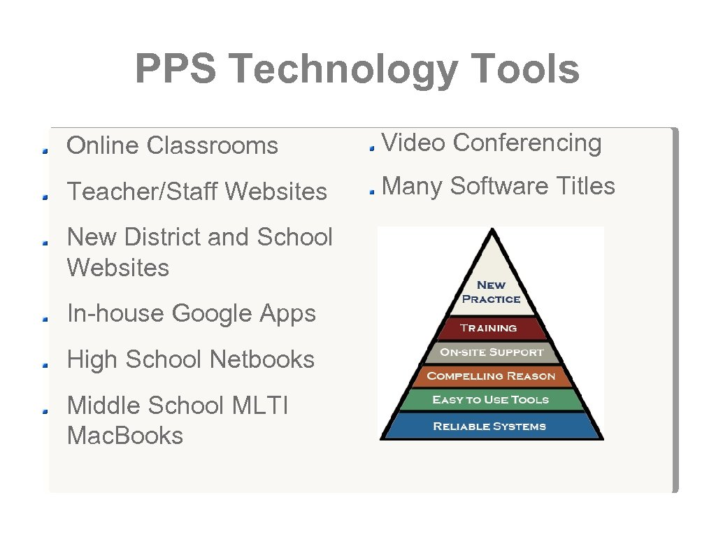 PPS Technology Tools Online Classrooms Video Conferencing Teacher/Staff Websites Many Software Titles New District