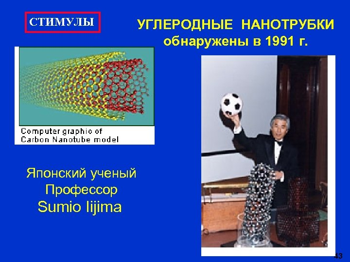 СТИМУЛЫ УГЛЕРОДНЫЕ НАНОТРУБКИ обнаружены в 1991 г. Японский ученый Профессор Sumio Iijima 43