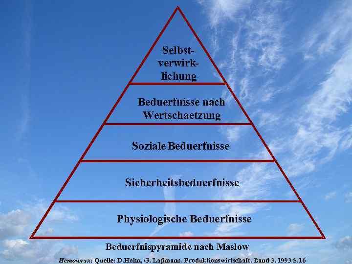 Selbst- verwirk- lichung Beduerfnisse nach Wertschaetzung Soziale Beduerfnisse Sicherheitsbeduerfnisse Physiologische Beduerfnisse Beduerfnispyramide nach Maslow
