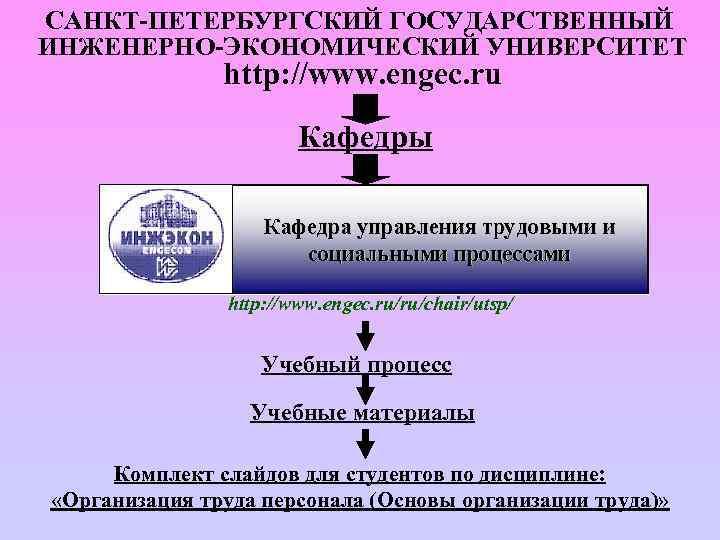 САНКТ-ПЕТЕРБУРГСКИЙ ГОСУДАРСТВЕННЫЙ ИНЖЕНЕРНО-ЭКОНОМИЧЕСКИЙ УНИВЕРСИТЕТ http: //www. engec. ru Кафедры http: //www. engec. ru/ru/chair/utsp/ Учебный