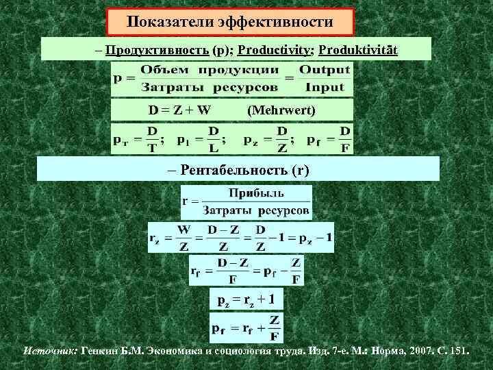 Показатели эффективности – Продуктивность (p); Productivity; Produktivität D = Z + W (Mehrwert) –