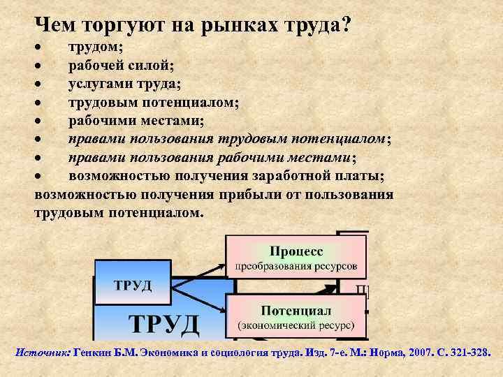 Чем торгуют на рынках труда? · трудом; · рабочей силой; · услугами труда; ·
