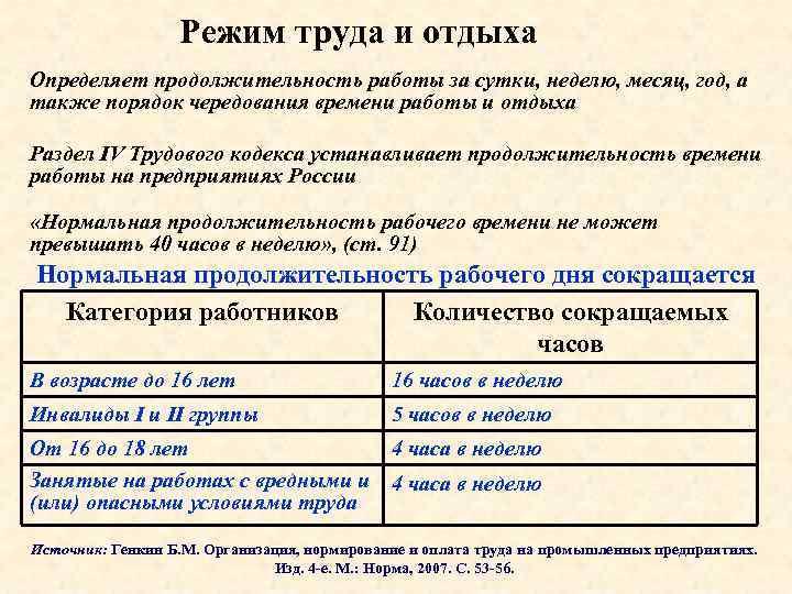 Режим труда и отдыха Определяет продолжительность работы за сутки, неделю, месяц, год, а также