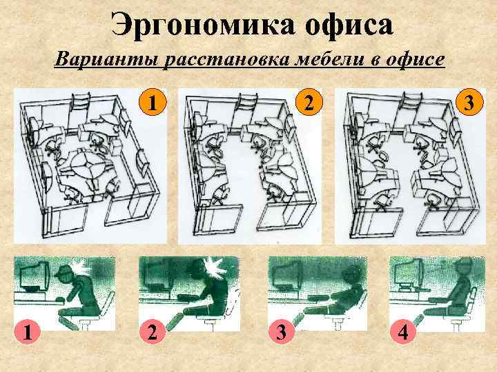Эргономика офиса Варианты расстановка мебели в офисе 1 1 2 2 3 3 4