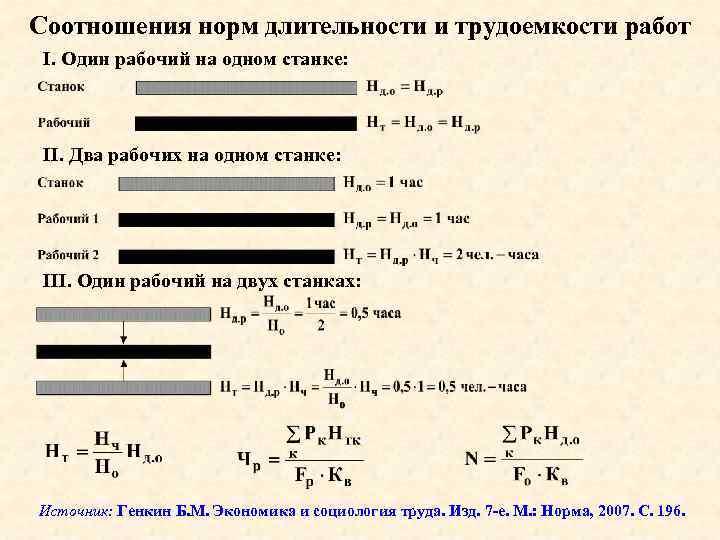 Соотношения норм длительности и трудоемкости работ I. Один рабочий на одном станке: II. Два