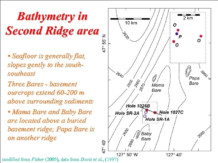 Bathymetry in Second Ridge area • Seafloor is generally flat, slopes gently to the