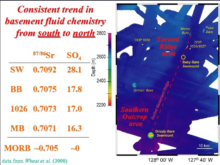 Consistent trend in basement fluid chemistry from south to north 87/86 Sr SO 4