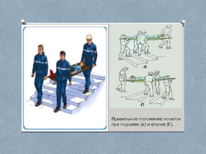 Правильное положение носилок при подъеме (а) и спуске (б).