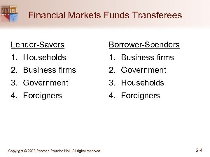 Financial Markets Funds Transferees Lender-Savers Borrower-Spenders 1. Households 1. Business firms 2. Government 3.
