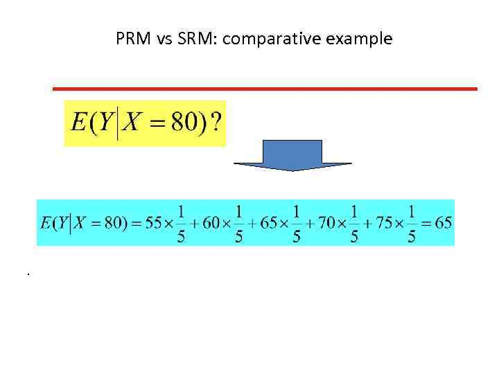 PRM vs SRM: comparative example .