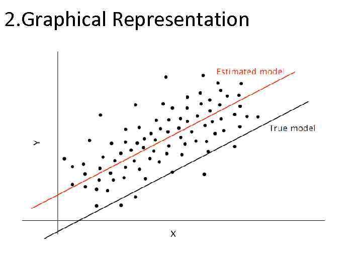 2. Graphical Representation
