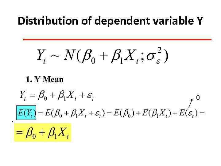Distribution of dependent variable Y 1. Y Mean 0.