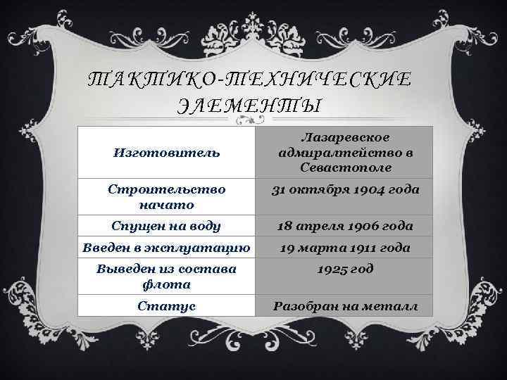 ТАКТИКО-ТЕХНИЧЕСКИЕ ЭЛЕМЕНТЫ Изготовитель Лазаревское адмиралтейство в Севастополе Строительство начато 31 октября 1904 года Спущен