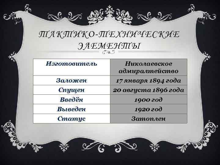 ТАКТИКО-ТЕХНИЧЕСКИЕ ЭЛЕМЕНТЫ Изготовитель Николаевское адмиралтейство Заложен 17 января 1894 года Спущен 20 августа 1896