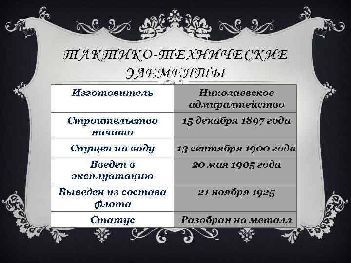 ТАКТИКО-ТЕХНИЧЕСКИЕ ЭЛЕМЕНТЫ Изготовитель Николаевское адмиралтейство Строительство начато 15 декабря 1897 года Спущен на воду