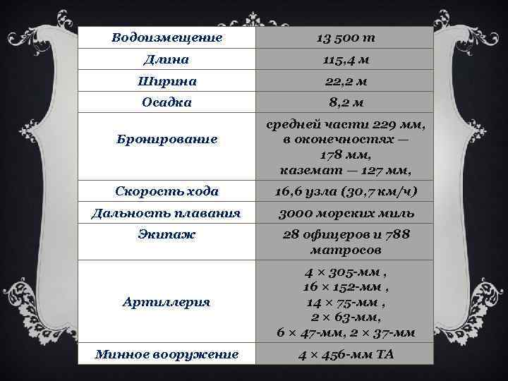 Водоизмещение 13 500 т Длина 115, 4 м Ширина 22, 2 м Осадка 8,