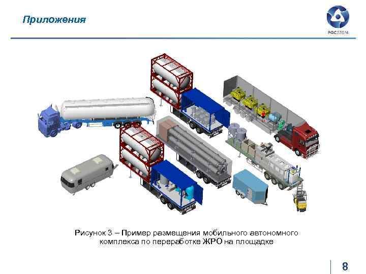 Приложения Рисунок 3 – Пример размещения мобильного автономного комплекса по переработке ЖРО на площадке