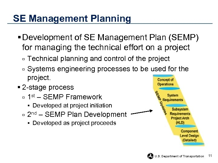 SE Management Planning § Development of SE Management Plan (SEMP) for managing the technical