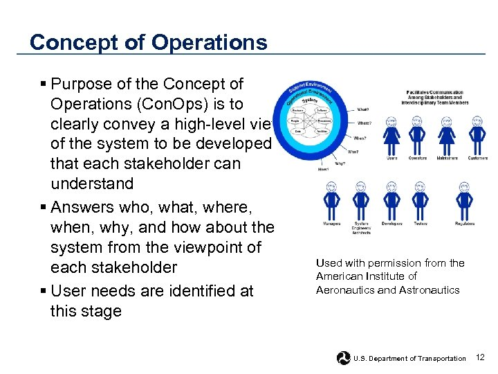 Concept of Operations § Purpose of the Concept of Operations (Con. Ops) is to