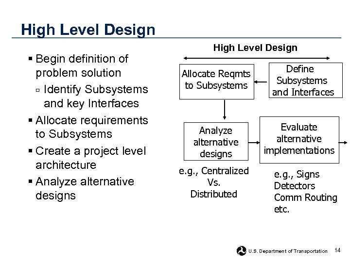 High Level Design § Begin definition of problem solution □ Identify Subsystems and key