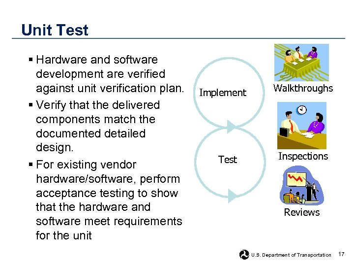 Unit Test § Hardware and software development are verified against unit verification plan. §