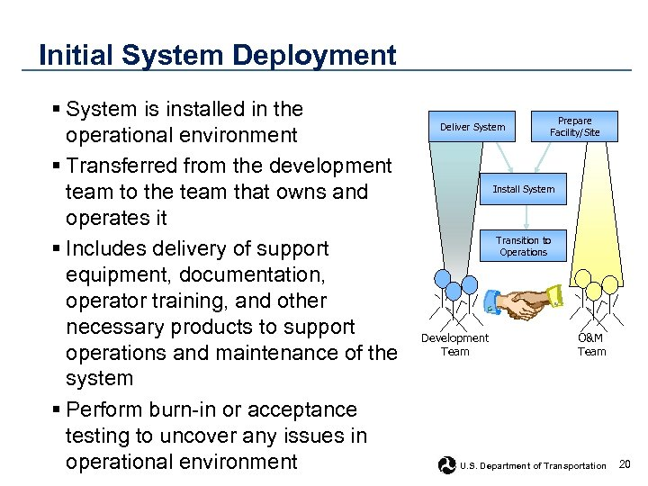 Initial System Deployment § System is installed in the operational environment § Transferred from