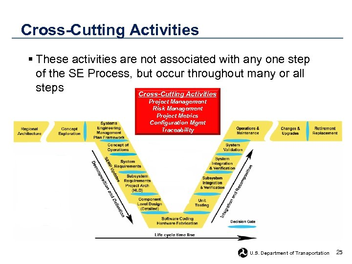 Cross-Cutting Activities § These activities are not associated with any one step of the