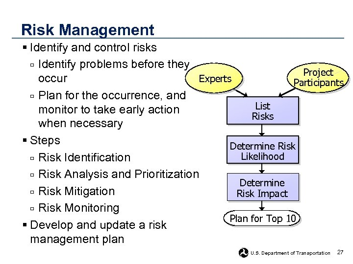 Risk Management § Identify and control risks □ Identify problems before they Project Experts