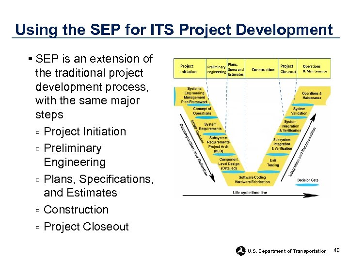 Using the SEP for ITS Project Development § SEP is an extension of the