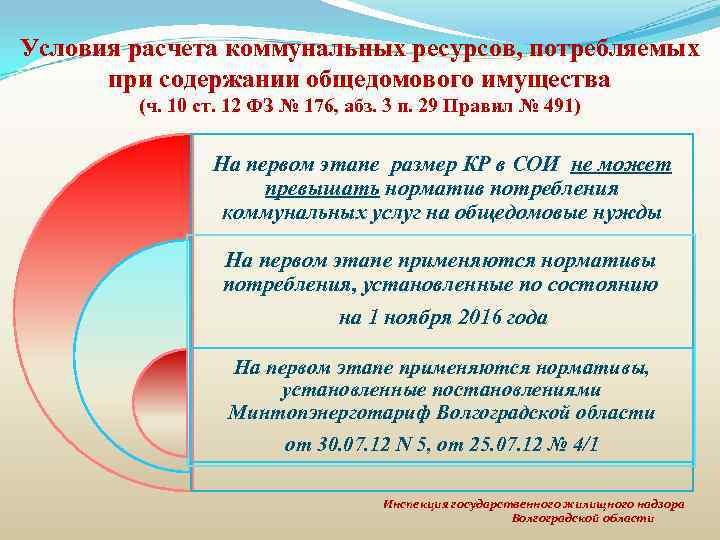 Условия расчета коммунальных ресурсов, потребляемых при содержании общедомового имущества (ч. 10 ст. 12 ФЗ