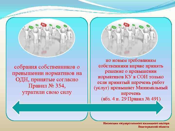 собрания собственников о превышении нормативов на ОДН, принятые согласно Правил № 354, утратили свою