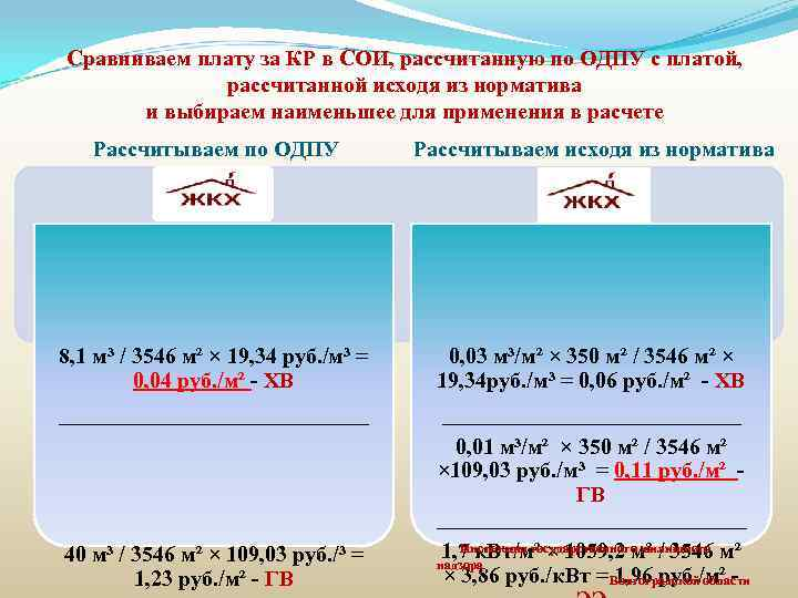 Сравниваем плату за КР в СОИ, рассчитанную по ОДПУ с платой, рассчитанной исходя из