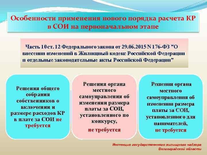 Особенности применения нового порядка расчета КР в СОИ на первоначальном этапе Часть 10 ст.
