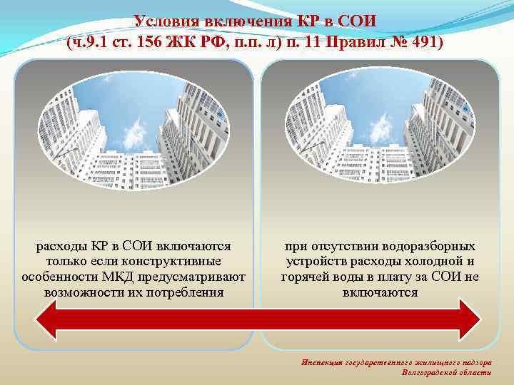 Условия включения КР в СОИ (ч. 9. 1 ст. 156 ЖК РФ, п. п.