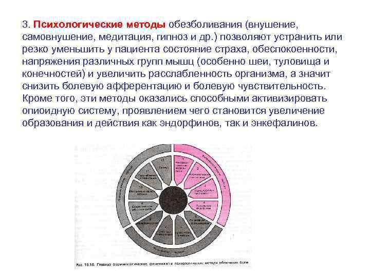 3. Психологические методы обезболивания (внушение, самовнушение, медитация, гипноз и др. ) позволяют устранить или