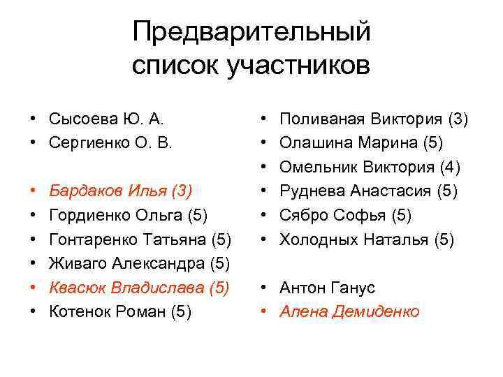 Предварительный список участников • Сысоева Ю. А. • Сергиенко О. В. • • •