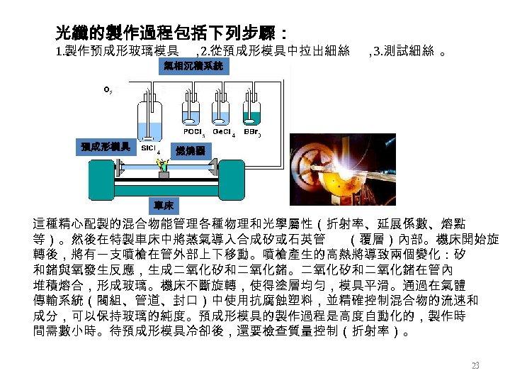 光纖的製作過程包括下列步驟: 1. 製作预成形玻璃模具 , 2. 從預成形模具中拉出細絲 氣相沉積系統 預成形模具 , 3. 測試細絲 。 燃燒器 車床