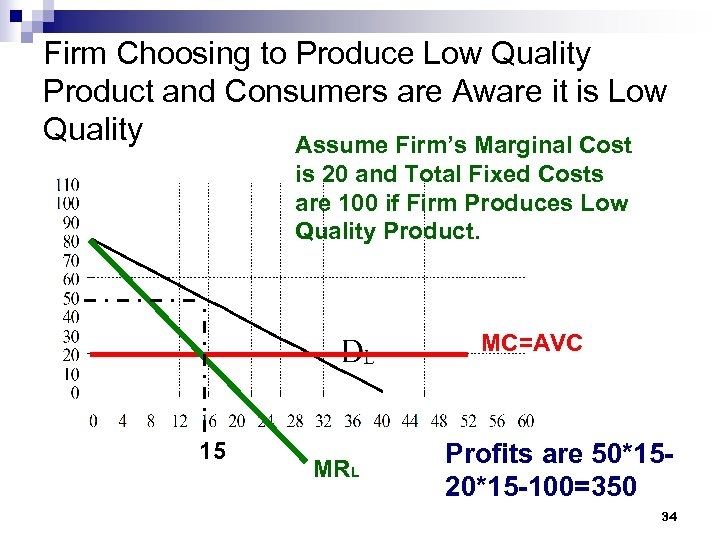 Firm Choosing to Produce Low Quality Product and Consumers are Aware it is Low